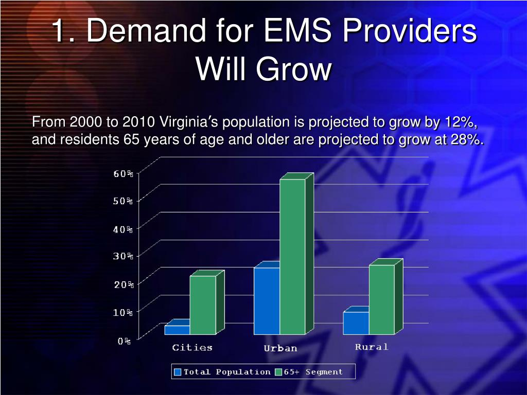 1. Demand for EMS Providers Will Grow