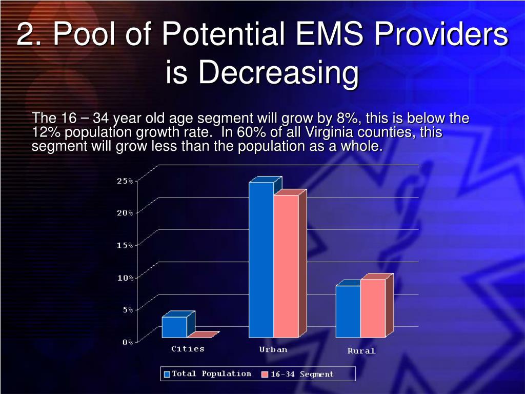 2. Pool of Potential EMS Providers is Decreasing