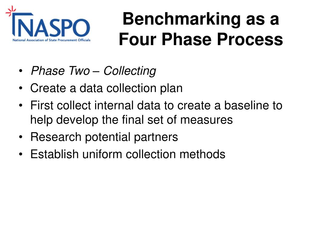 Benchmarking as a Four Phase Process