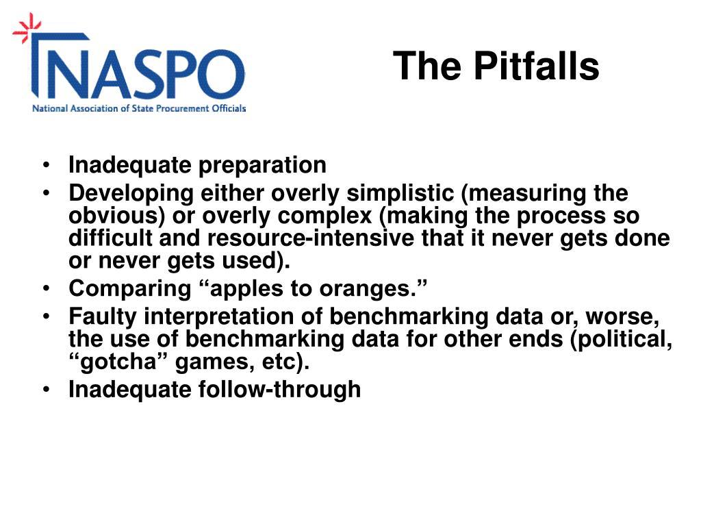 The Pitfalls