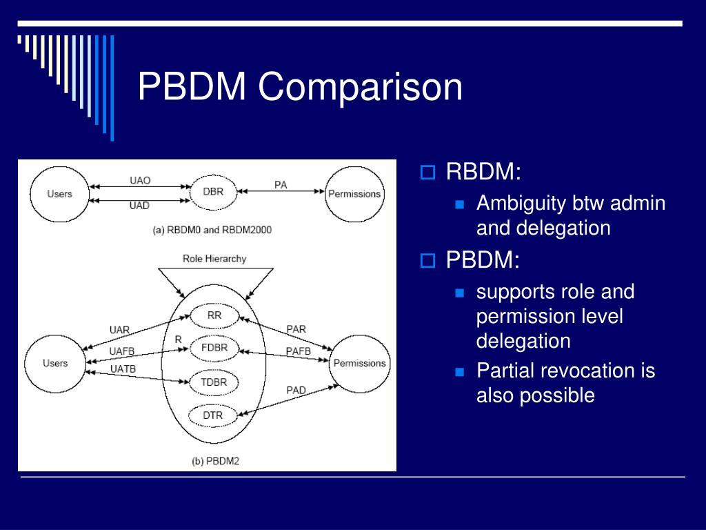 PBDM Comparison