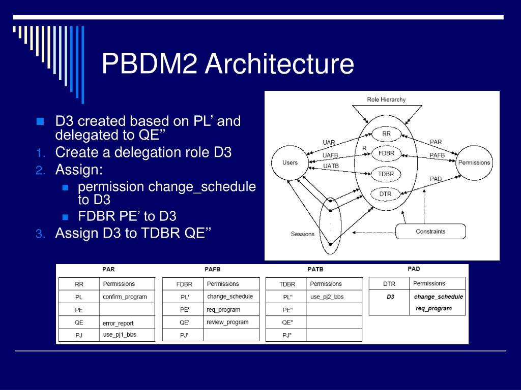 PBDM2 Architecture