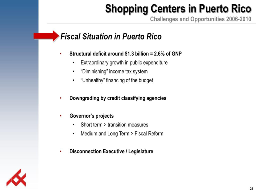Fiscal Situation in Puerto Rico