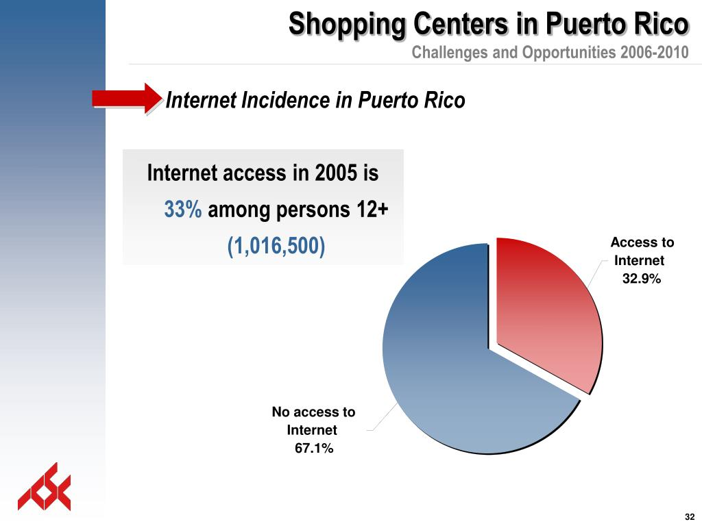 Internet Incidence in Puerto Rico