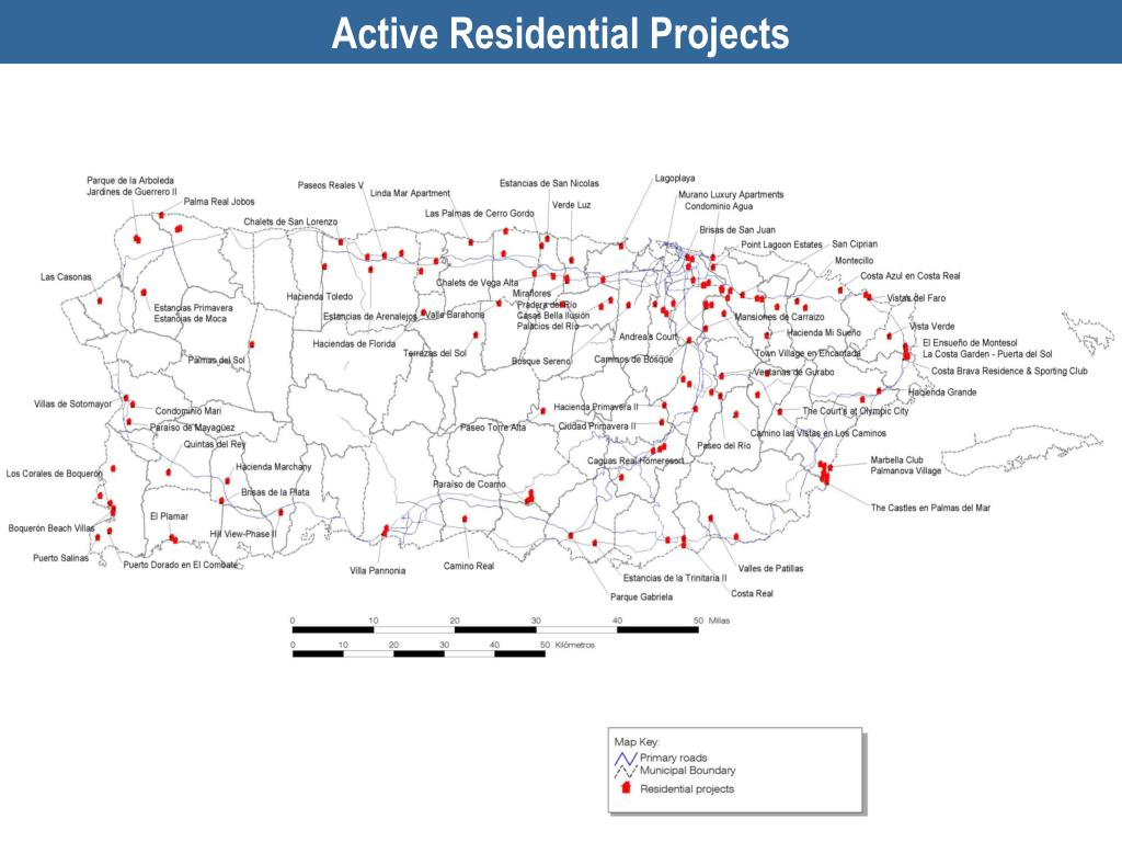 Active Residential Projects
