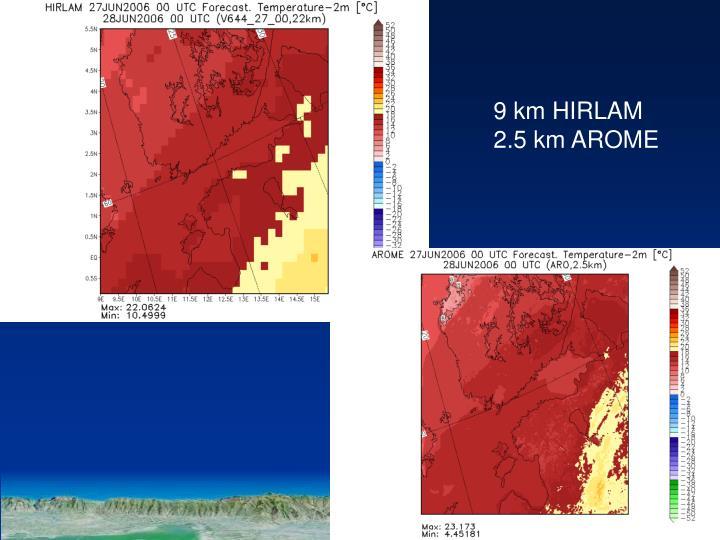 9 km HIRLAM