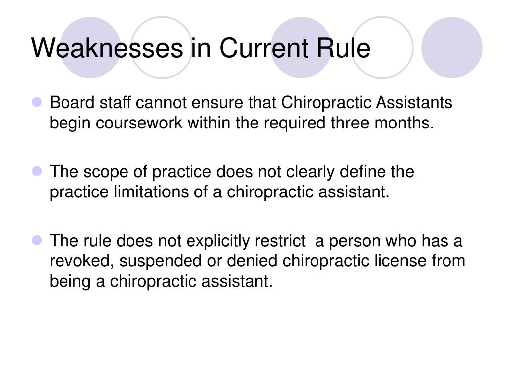 Weaknesses in Current Rule
