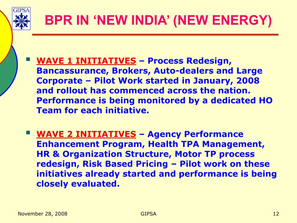 BPR IN 'NEW INDIA' (NEW ENERGY)