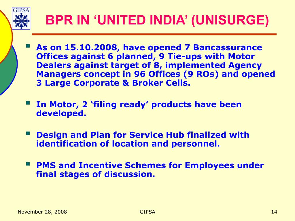 BPR IN 'UNITED INDIA' (UNISURGE)