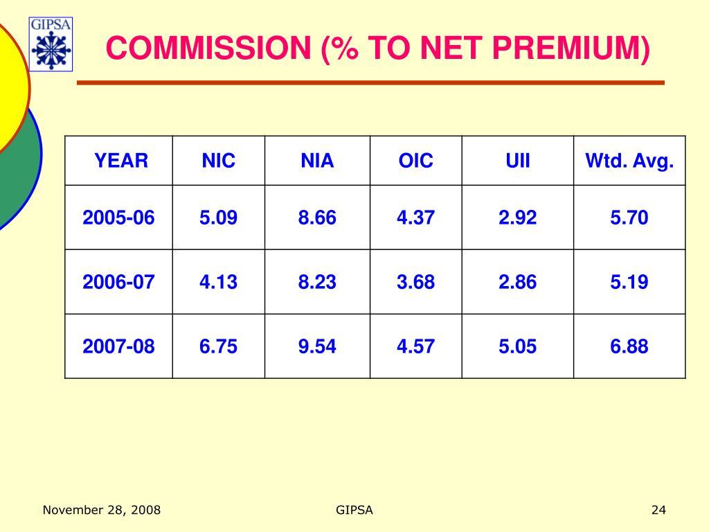 COMMISSION (% TO NET PREMIUM)