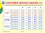 customer service indices