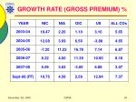 growth rate gross premium