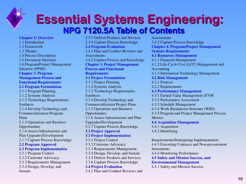 Systems Engineering: An Introduction John Boardman : Aya ngena ...