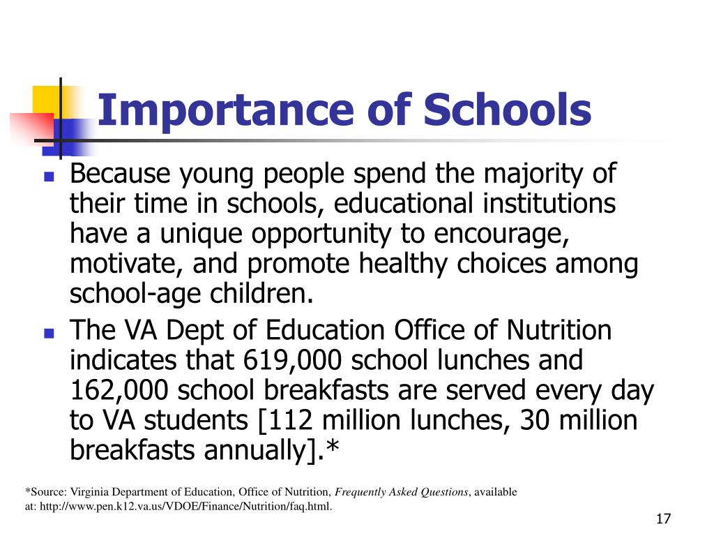 Importance of Schools