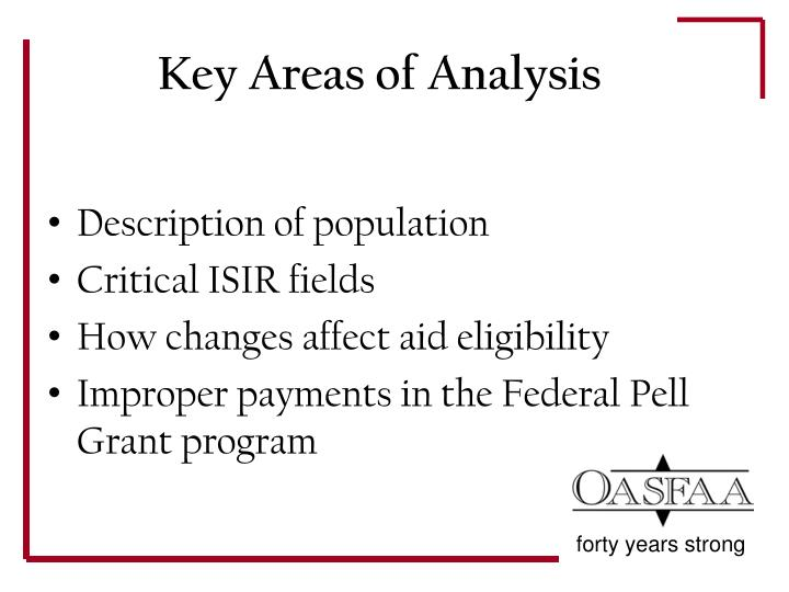 Key Areas of Analysis