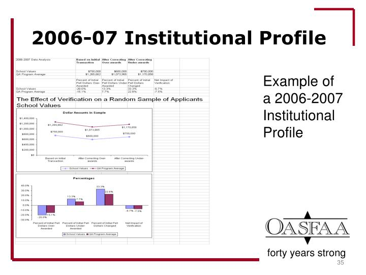 2006-07 Institutional Profile