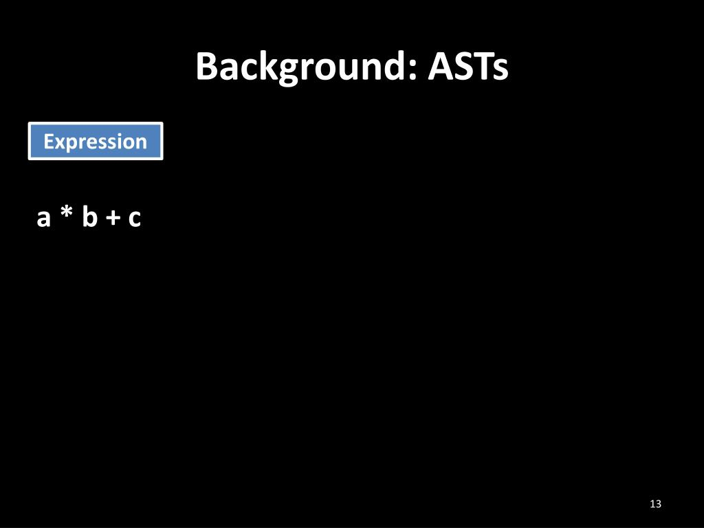 Background: ASTs