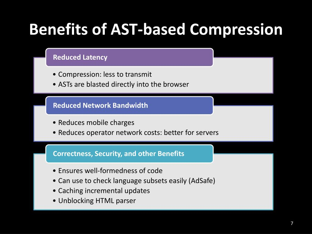 Benefits of AST-based Compression