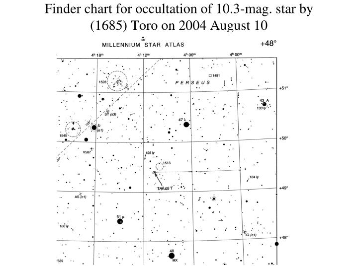 Finder chart for occultation of 10.3-mag. star by (1685) Toro on 2004 August 10