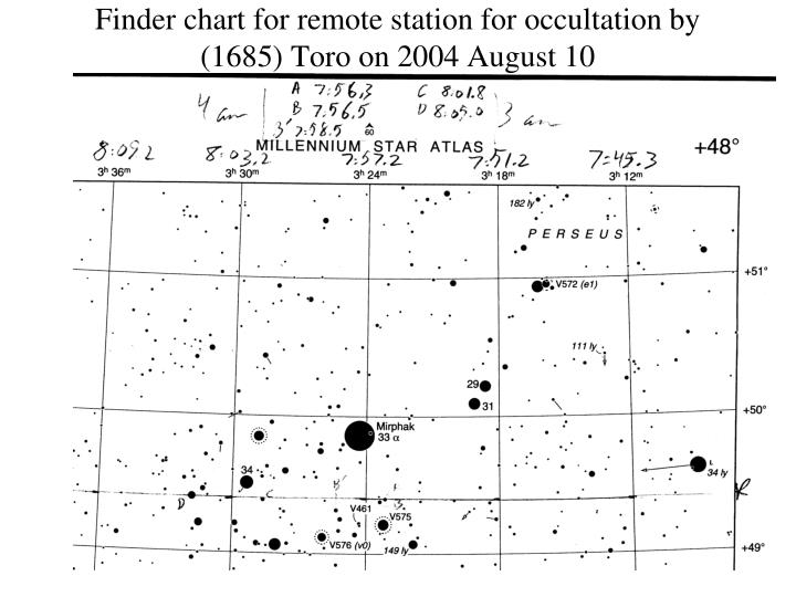 Finder chart for remote station for occultation by (1685) Toro on 2004 August 10