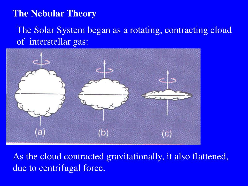 The Nebular Theory