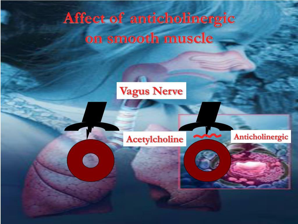 Affect of anticholinergic