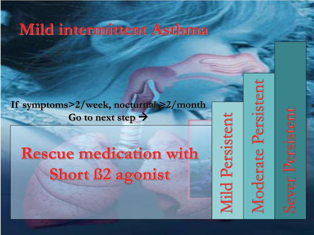 Mild intermittent Asthma