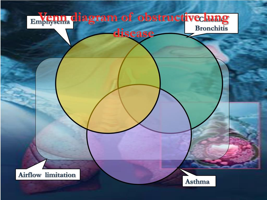 Venn diagram of obstructive lung disease