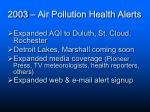 2003 air pollution health alerts