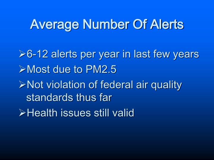 Average Number Of Alerts