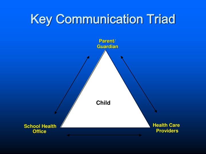 Key Communication Triad