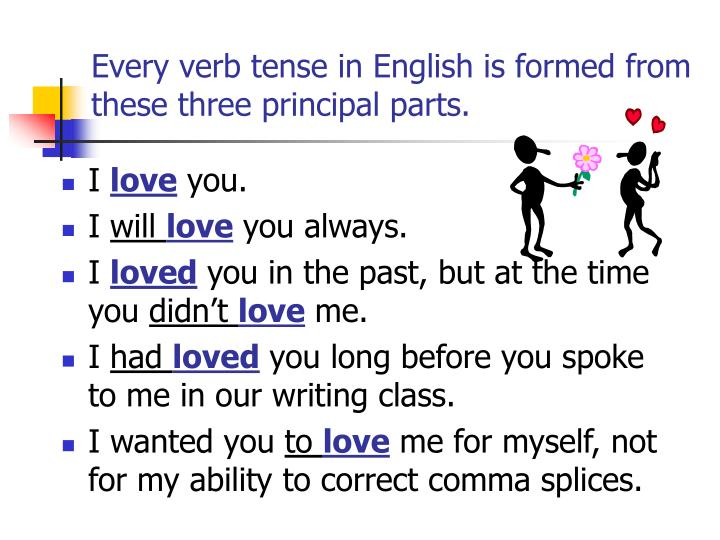 Every verb tense in english is formed from these three principal parts