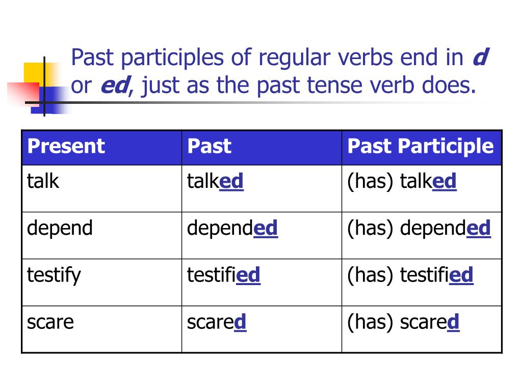 Past participles of regular verbs end in