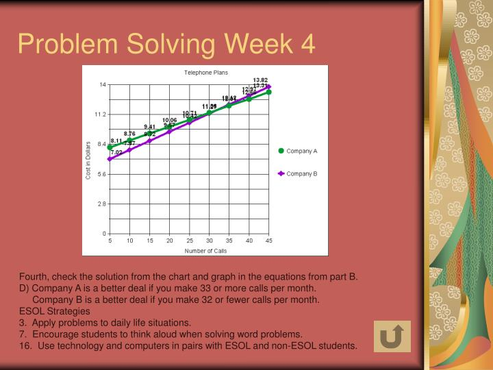 week 4 problem solving Problem solving student's name institutional affiliation in xxxxxx to solve a problem, one must first follow a series of steps so as to come up with an appropriate solution.