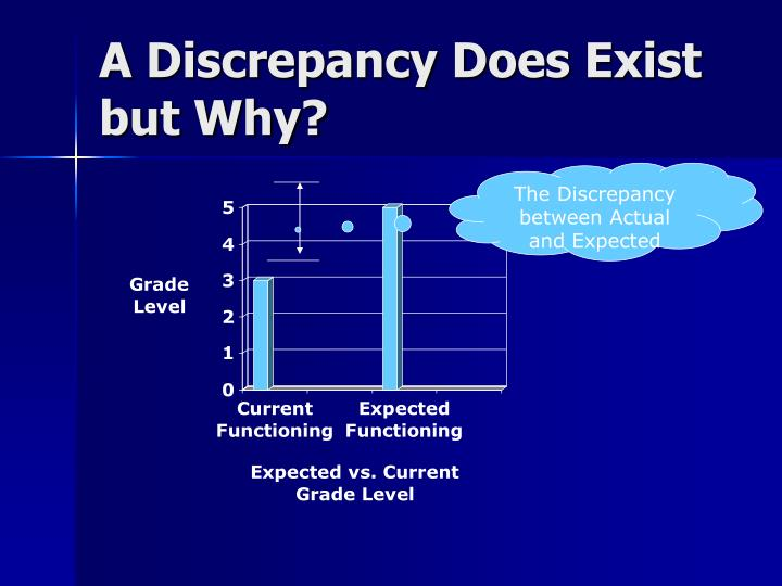 A Discrepancy Does Exist but Why?
