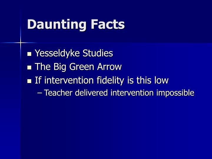 Daunting Facts