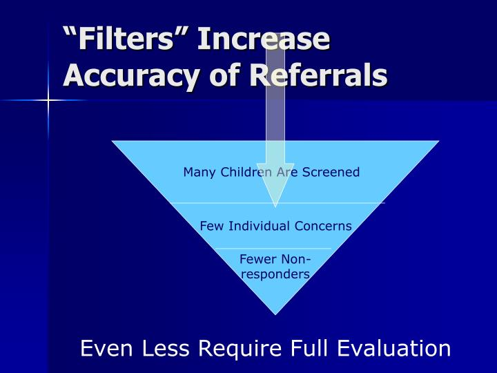 """""""Filters"""" Increase Accuracy of Referrals"""