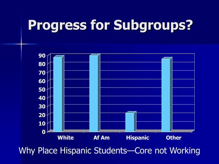 Progress for Subgroups?