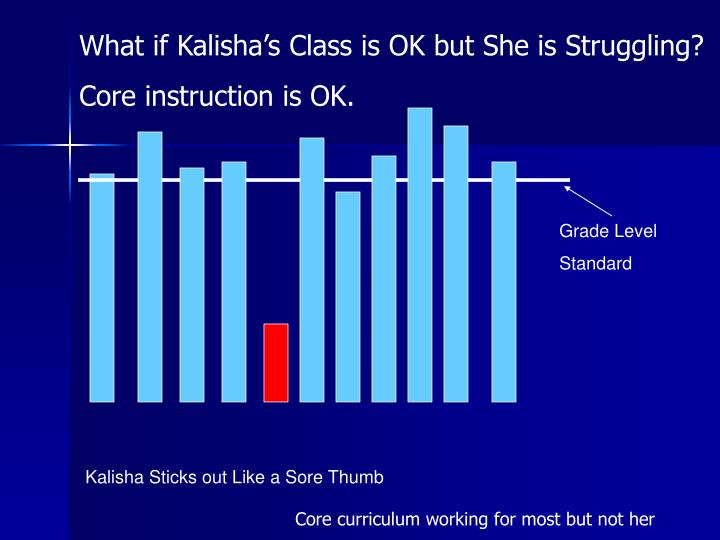 What if Kalisha's Class is OK but She is Struggling?