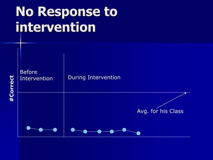 No Response to intervention