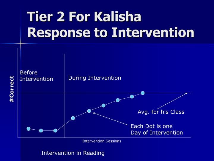 Tier 2 For Kalisha