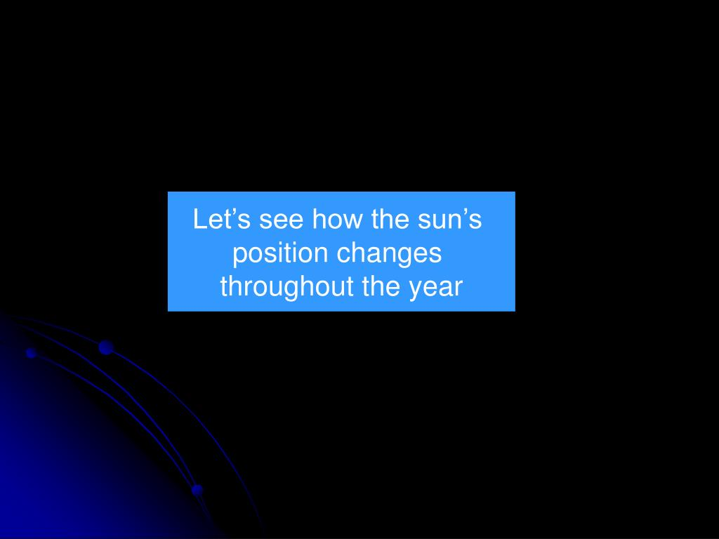 Let's see how the sun's