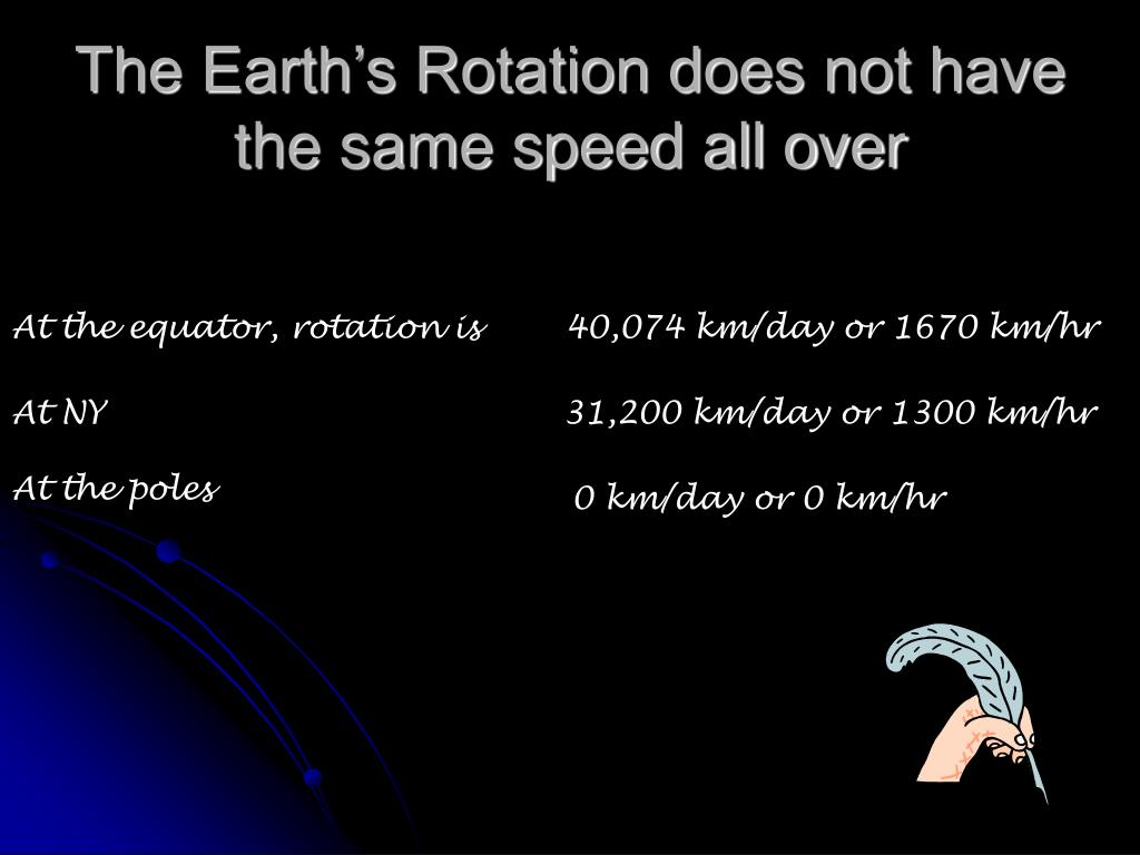The Earth's Rotation does not have the same speed all over