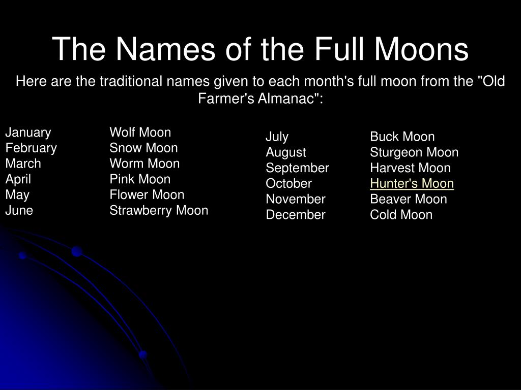 The Names of the Full Moons