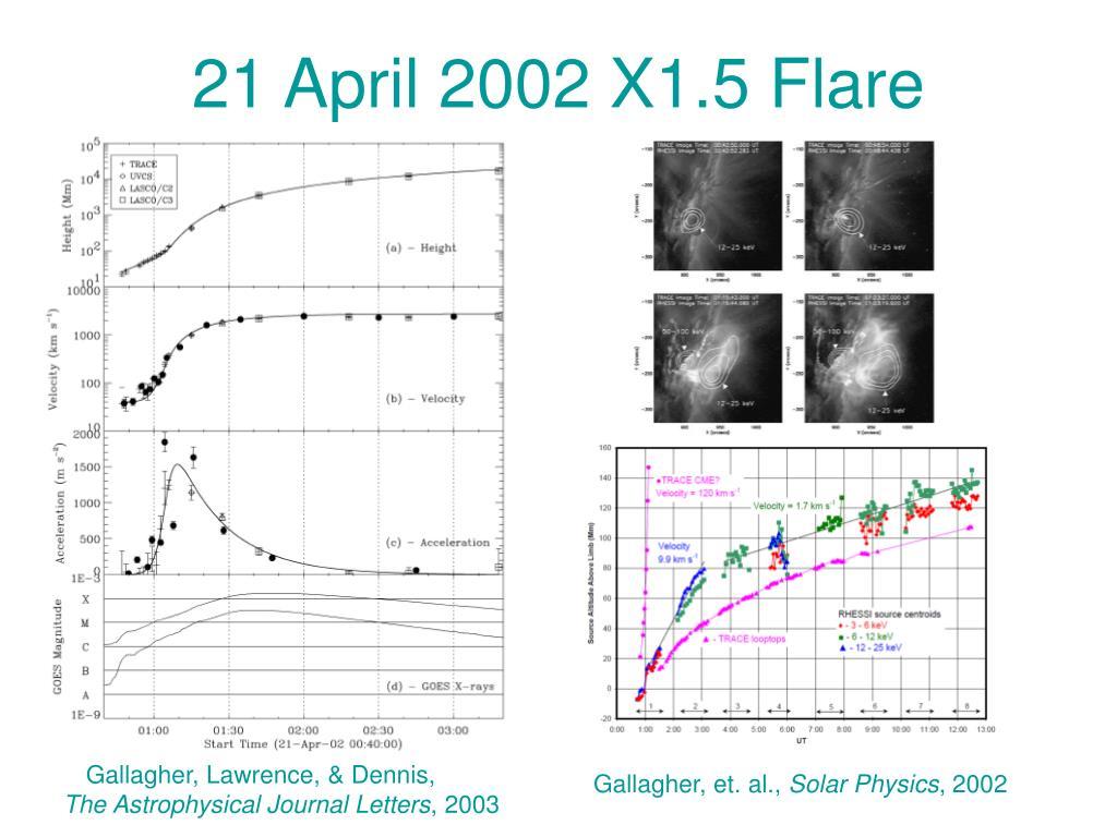 21 April 2002 X1.5 Flare