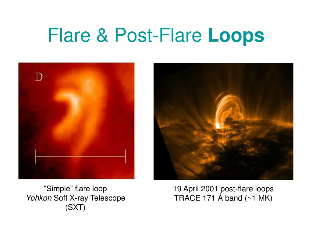 Flare & Post-Flare