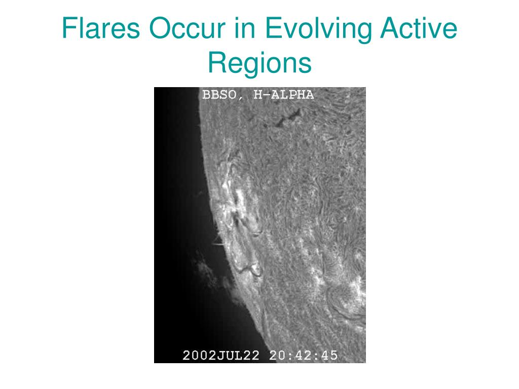 Flares Occur in Evolving Active Regions