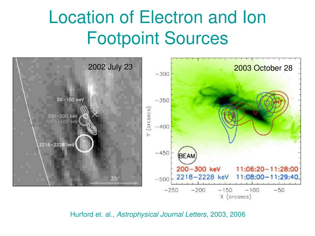 Location of Electron and Ion Footpoint Sources