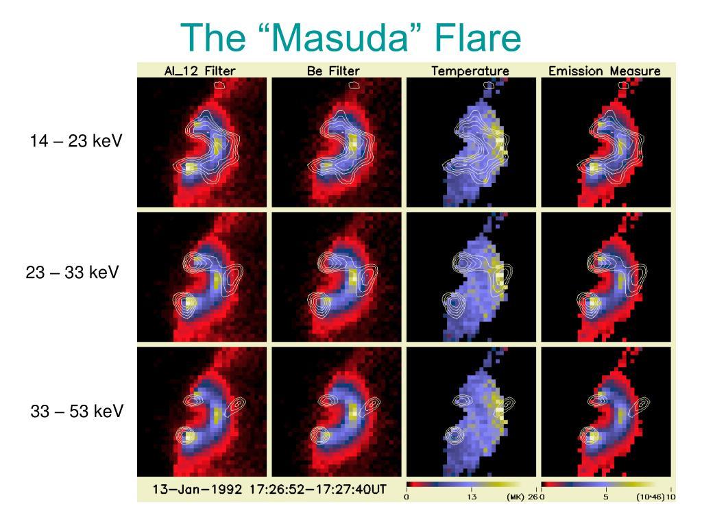 """The """"Masuda"""" Flare"""