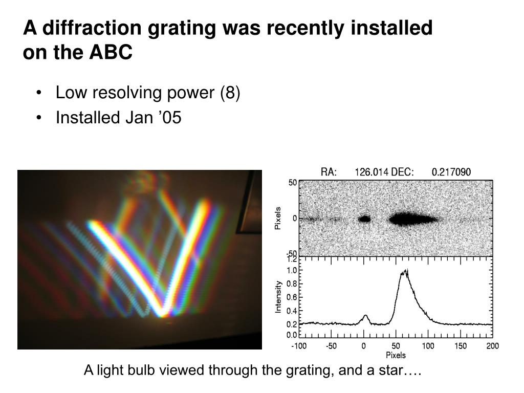 A diffraction grating was recently installed on the ABC